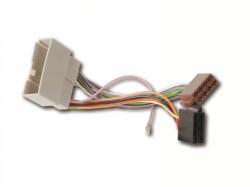 Radioadapter FORD, LANDROVER auf ISO