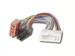 Radioadapter KIA auf ISO