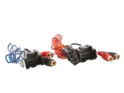 Aktivsystemadapter SAAB 9.3, 9.5 mit OEM Verstärker